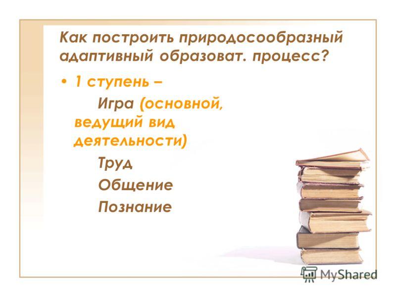 Как построить природосообразный адаптивный образоват. процесс? 1 ступень – Игра (основной, ведущий вид деятельности) Труд Общение Познание