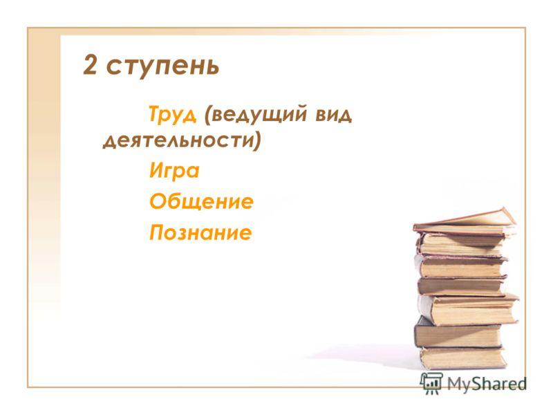 2 ступень Труд (ведущий вид деятельности) Игра Общение Познание