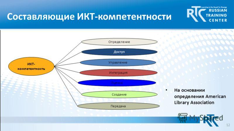 Составляющие ИКТ-компетентности На основании определения American Library Association ИКТ- компетентность Определение Доступ Управление Интеграция Оценка Создание Передача 12