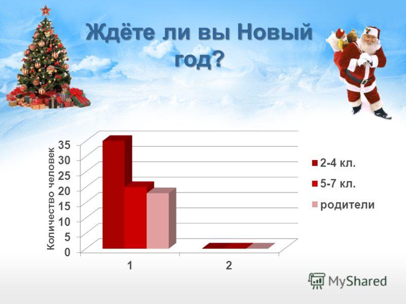 Ждёте ли вы Новый год? Ответ2-4 кл.5-9 кл.Родители Да352018 Нет000