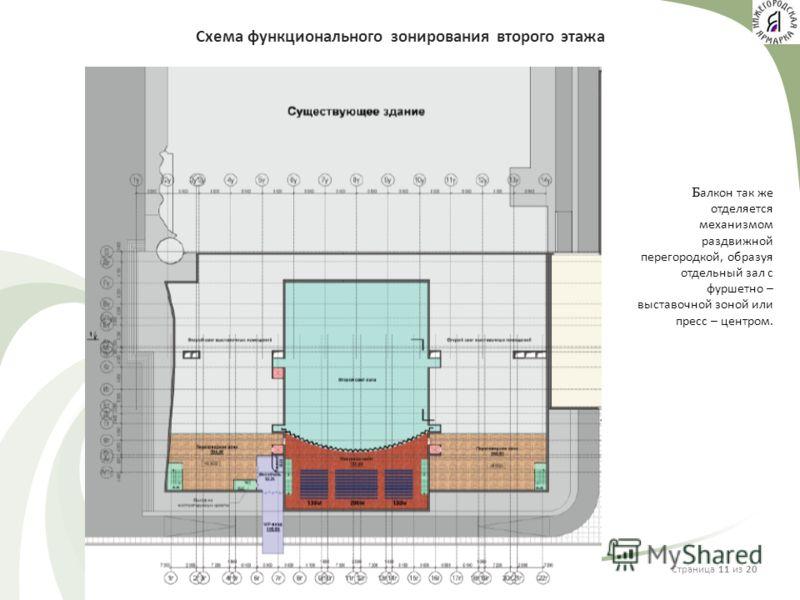 Схема функционального зонирования второго этажа Б алкон так же отделяется механизмом раздвижной перегородкой, образуя отдельный зал с фуршетно – выставочной зоной или пресс – центром. Страница 11 из 20