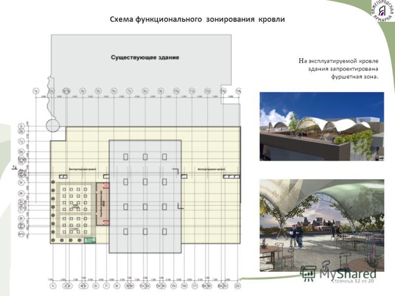 Схема функционального зонирования кровли Н а эксплуатируемой кровле здания запроектирована фуршетная зона. Страница 12 из 20