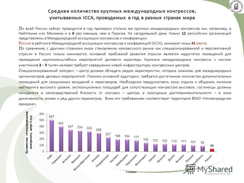 Среднее количество крупных международных конгрессов, учитываемых ICCA, проводимых в год в разных странах мира П о всей России сейчас проводится в год примерно столько же крупных международных конгрессов как, например, в Кейптауне или Мюнхене и в 6 ра