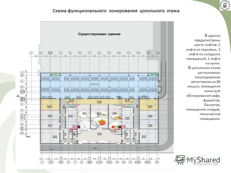 Схема функционального зонирования цокольного этажа В здании предусмотрены шесть лифтов: 2 лифта из парковки, 2 лифта из складских помещений, 2 лифта из кухни. В цокольном этаже расположены полуподземная автостоянка на 80 машин, помещения кухни для об