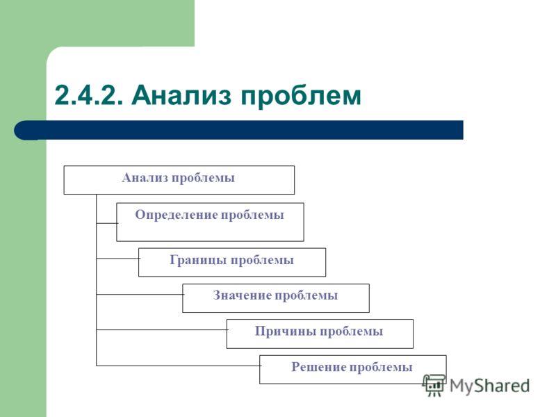 2.4.2. Анализ проблем Анализ проблемы Определение проблемы Границы проблемы Значение проблемы Причины проблемы Решение проблемы