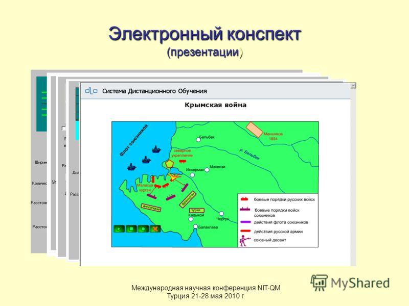 Электронный конспект (презентации) Международная научная конференция NIT-QM Турция 21-28 мая 2010 г.