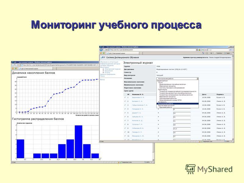 Мониторинг учебного процесса
