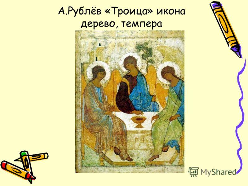 А.Рублёв «Троица» икона дерево, темпера