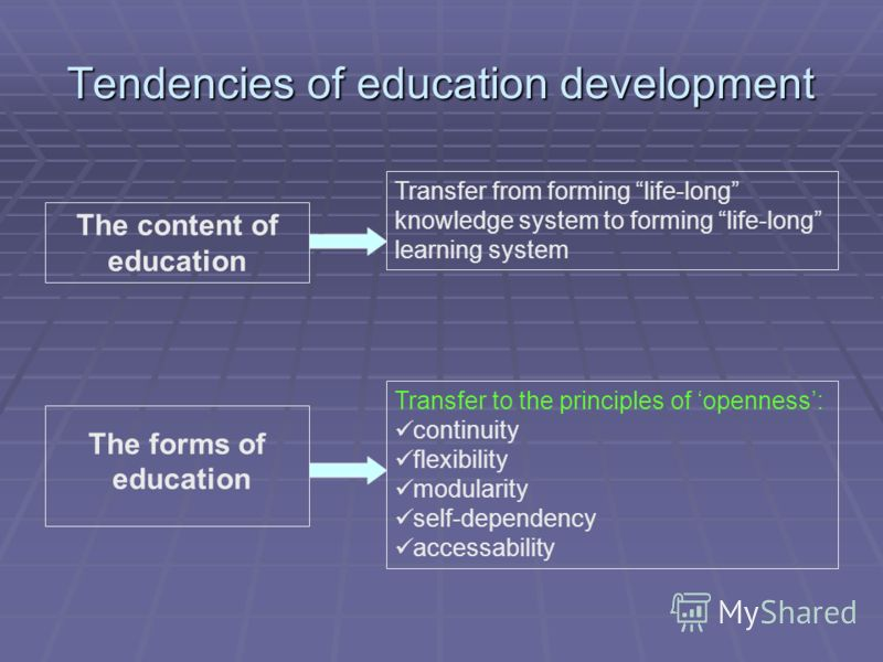 Tendencies of education development The content of education The forms of education Transfer from forming life-long knowledge system to forming life-long learning system Transfer to the principles of openness: continuity flexibility modularity self-d