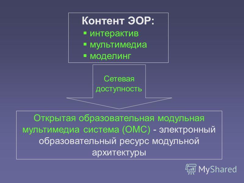 Контент ЭОР: интерактив мультимедиа моделинг Сетевая доступность Открытая образовательная модульная мультимедиа система (ОМС) - электронный образовательный ресурс модульной архитектуры