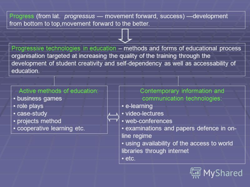 Progress (from lat. progressus movement forward, success) development from bottom to top,movement forward to the better. Progressive technologies in education – methods and forms of educational process organisation targeted at increasing the quality