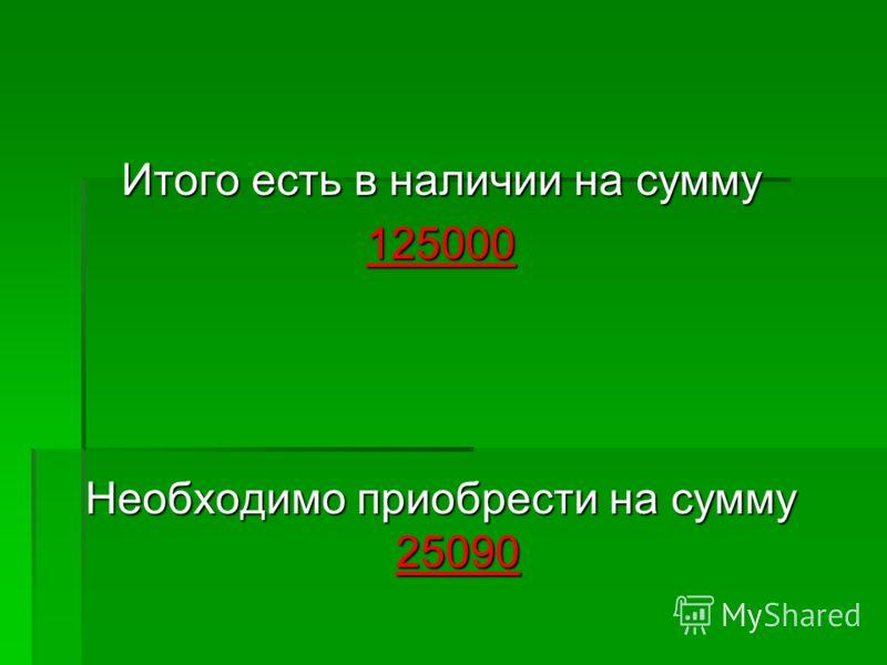 Итого есть в наличии на сумму 125000 Необходимо приобрести на сумму 25090