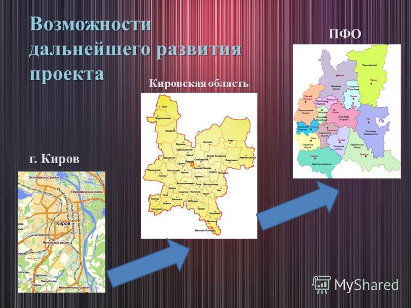 г. Киров Кировская область ПФО Возможности дальнейшего развития проекта
