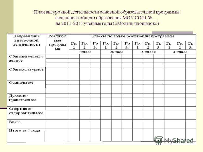 План внеурочной деятельности основной образовательной программы начального общего образования МОУ СОШ __ на 2011-2015 учебные годы («Модель площадок»)