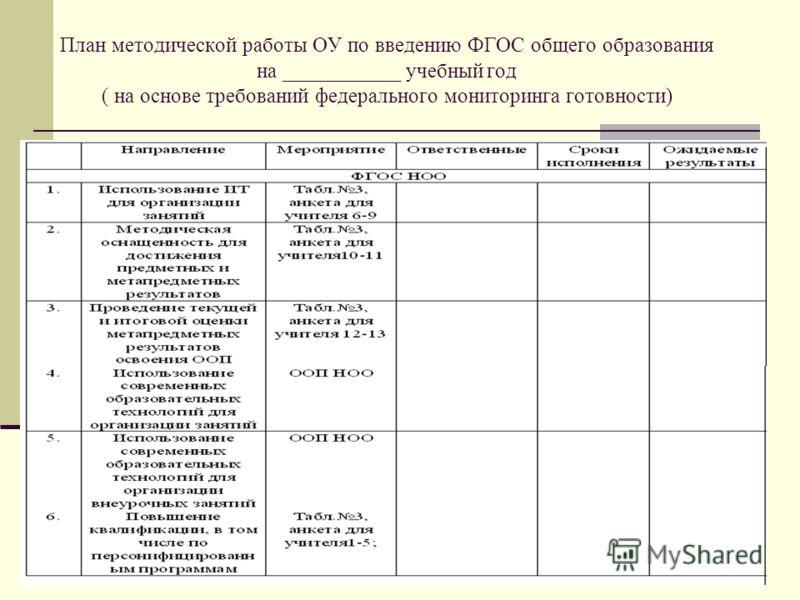 План методической работы ОУ по введению ФГОС общего образования на ___________ учебный год ( на основе требований федерального мониторинга готовности)