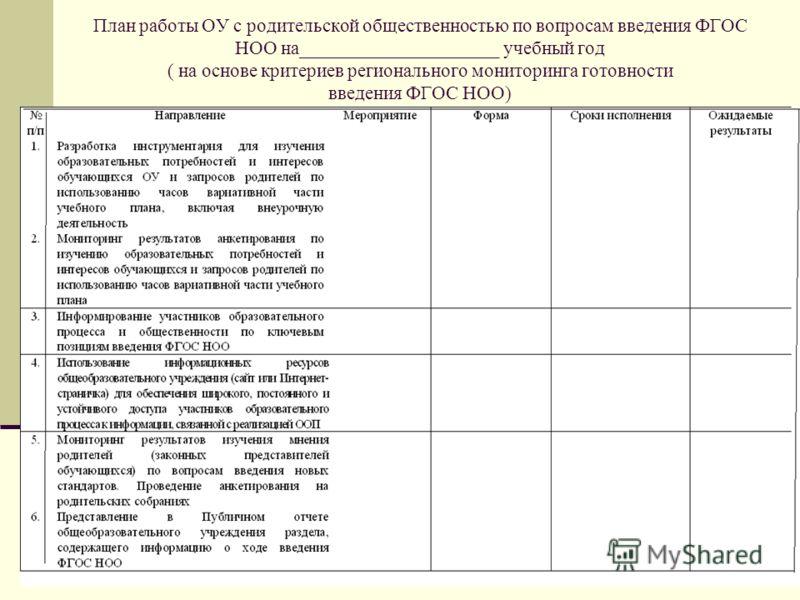 План работы ОУ с родительской общественностью по вопросам введения ФГОС НОО на_____________________ учебный год ( на основе критериев регионального мониторинга готовности введения ФГОС НОО)