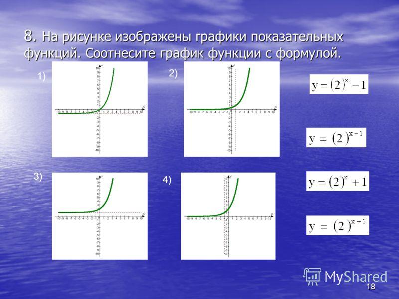 18 8. На рисунке изображены графики показательных функций. Соотнесите график функции с формулой. 1) 2) 3) 4)