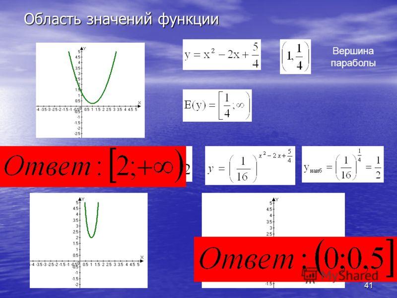 41 Область значений функции Вершина параболы