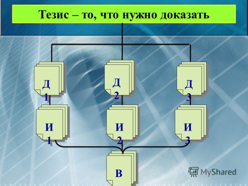 Тезис – то, что нужно доказать Д1Д1 Д1Д1 Д2Д2 Д2Д2 Д3Д3 Д3Д3 И1И1 И1И1 И2И2 И2И2 И3И3 И3И3 В В