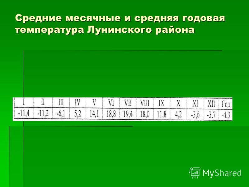 Средние месячные и средняя годовая температура Лунинского района