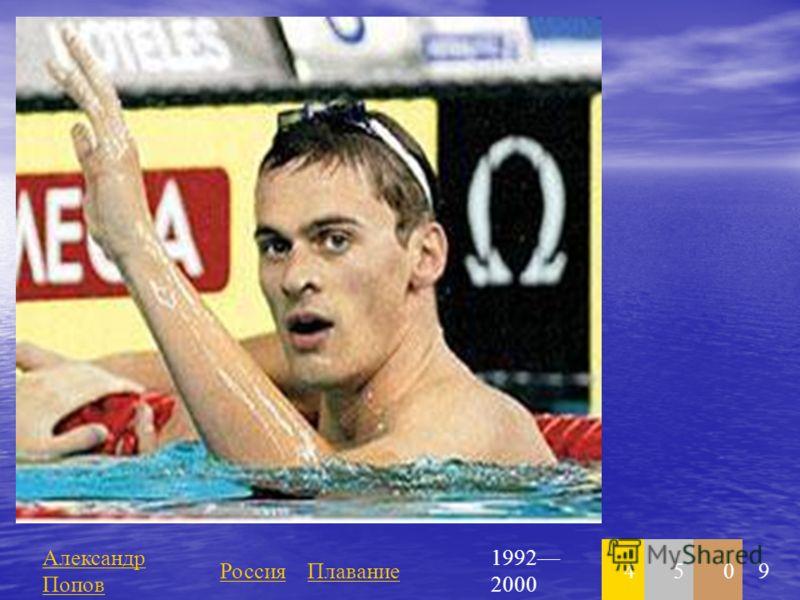 Александр Попов РоссияПлавание 1992 2000 4509