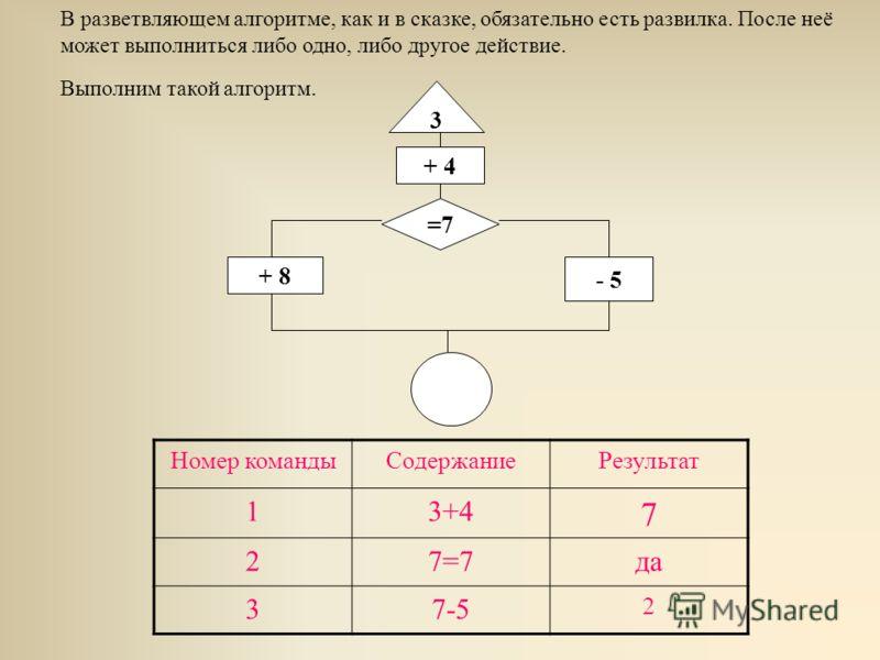 В разветвляющем алгоритме, как и в сказке, обязательно есть развилка. После неё может выполниться либо одно, либо другое действие. Выполним такой алгоритм. 3 + 4 =7 + 8 - 5 Номер командыСодержаниеРезультат 13+4 7 27=7да 37-5 2