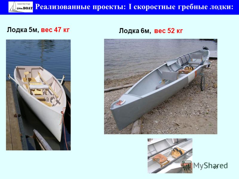15 Лодка 5м, вес 47 кг Лодка 6м, вес 52 кг Реализованные проекты: I скоростные гребные лодки: