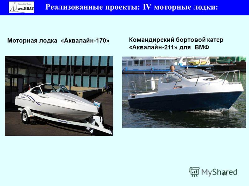 18 Моторная лодка «Аквалайн-170» Командирский бортовой катер «Аквалайн-211» для ВМФ Реализованные проекты: IV моторные лодки: