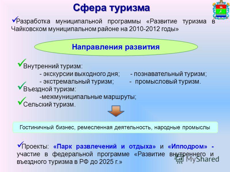 Сфера туризма Разработка муниципальной программы «Развитие туризма в Чайковском муниципальном районе на 2010-2012 годы» Проекты: «Парк развлечений и отдыха» и «Ипподром» - участие в федеральной программе «Развитие внутреннего и въездного туризма в РФ
