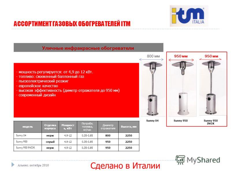 АССОРТИМЕНТ ГАЗОВЫХ ОБОГРЕВАТЕЛЕЙ ITM Уличные инфракрасные обогреватели - мощность регулируется: от 4,9 до 12 кВт. - топливо: сжиженный баллонный газ - пьезоэлектрический розжиг - европейское качество - высокая эффективность (диметр отражателя до 950