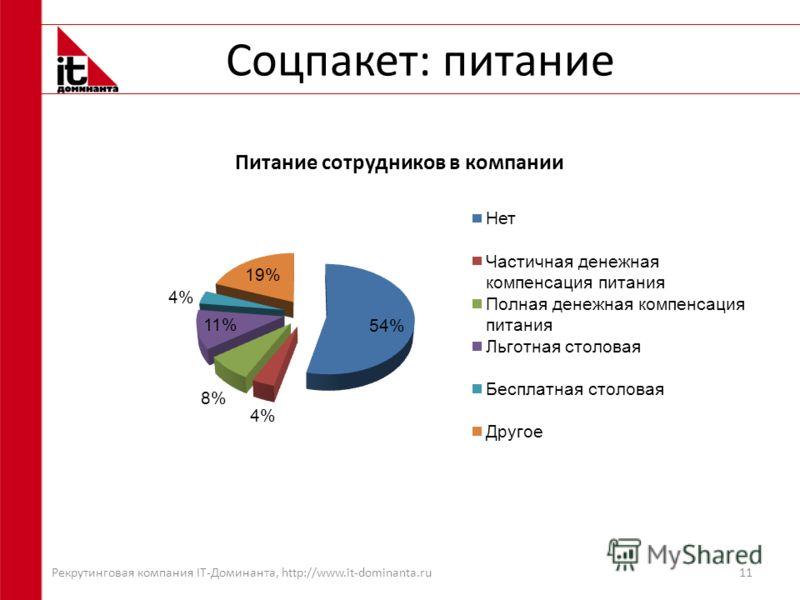 Соцпакет: питание 11 Рекрутинговая компания IT-Доминанта, http://www.it-dominanta.ru