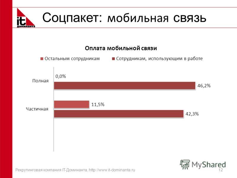 Соцпакет: мобильная связь 12 Рекрутинговая компания IT-Доминанта, http://www.it-dominanta.ru