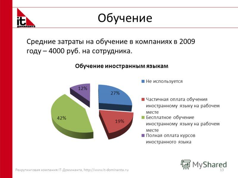 Обучение 13 Средние затраты на обучение в компаниях в 2009 году – 4000 руб. на сотрудника. Рекрутинговая компания IT-Доминанта, http://www.it-dominanta.ru