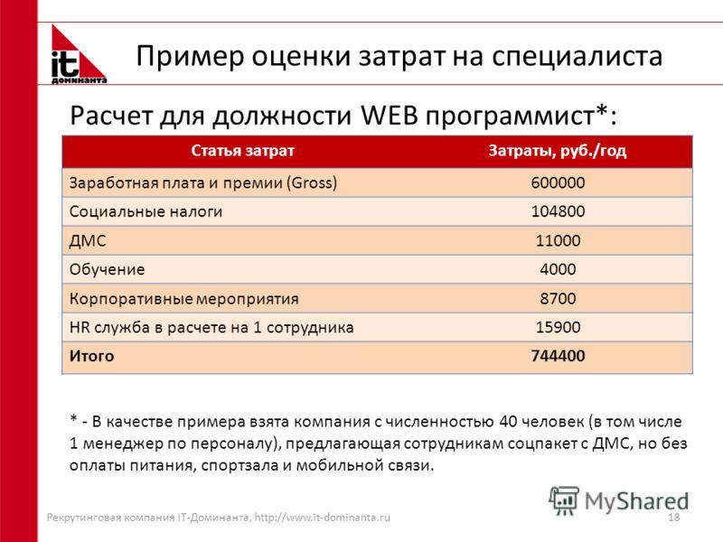 Пример оценки затрат на специалиста Расчет для должности WEB программист*: 18 Рекрутинговая компания IT-Доминанта, http://www.it-dominanta.ru Статья затратЗатраты, руб./год Заработная плата и премии (Gross)600000 Социальные налоги104800 ДМС11000 Обуч