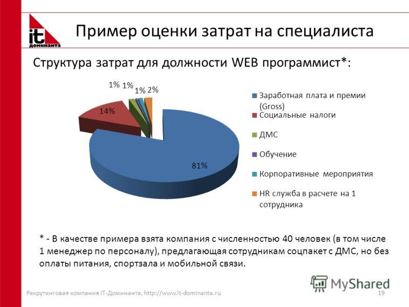 Пример оценки затрат на специалиста Структура затрат для должности WEB программист*: 19 Рекрутинговая компания IT-Доминанта, http://www.it-dominanta.ru * - В качестве примера взята компания с численностью 40 человек (в том числе 1 менеджер по персона