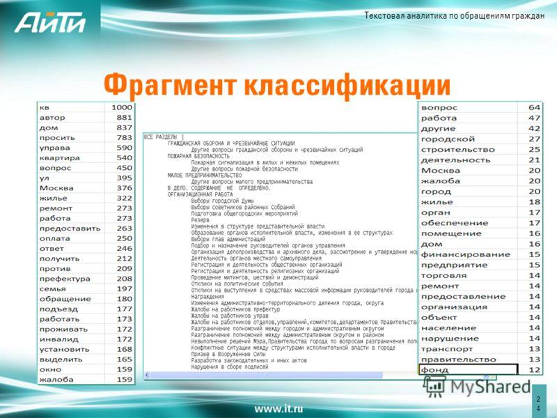 Текстовая аналитика по обращениям граждан Фрагмент классификации 24