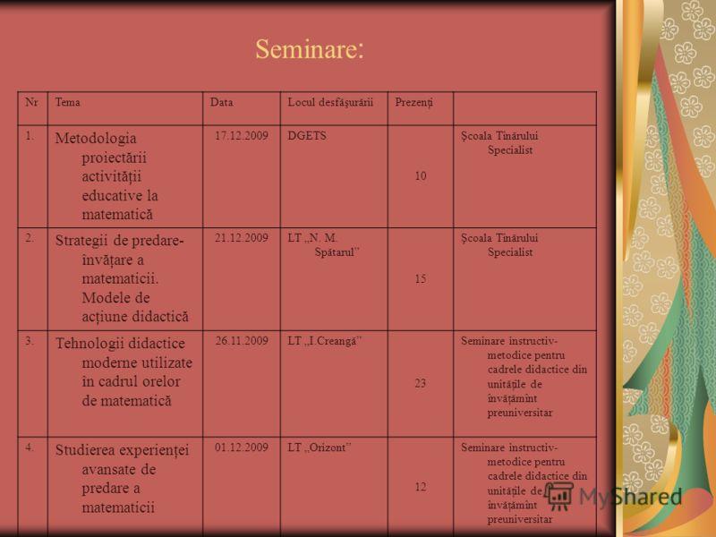 Seminare : NrTemaDataLocul desfăşurăriiPrezenţi 1. Metodologia proiectării activităţii educative la matematică 17.12.2009DGETS 10 Şcoala Tînărului Specialist 2. Strategii de predare- învăţare a matematicii. Modele de acţiune didactică 21.12.2009LT N.