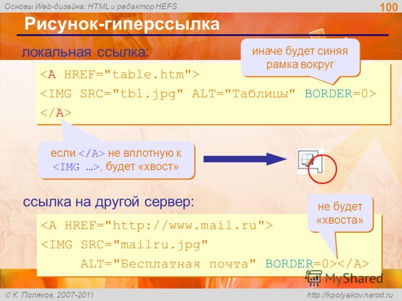 Основы Web-дизайна: HTML и редактор HEFS К. Поляков, 2007-2011 http://kpolyakov.narod.ru 100 Рисунок-гиперссылка   локальная ссылка: ссылка на другой сервер: иначе будет синяя рамка вокруг если не вплотную к, будет «хвост» не будет «хвоста»