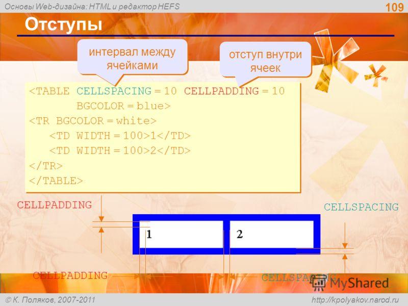 Основы Web-дизайна: HTML и редактор HEFS К. Поляков, 2007-2011 http://kpolyakov.narod.ru 109 Отступы  1 2  1 2 интервал между ячейками отступ внутри ячеек CELLSPACING CELLPADDING
