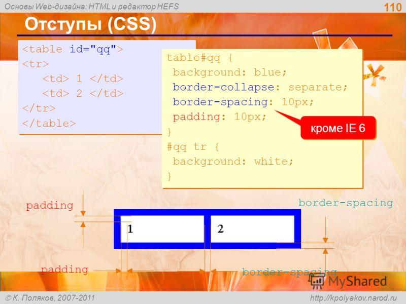 Основы Web-дизайна: HTML и редактор HEFS К. Поляков, 2007-2011 http://kpolyakov.narod.ru 110 Отступы (CSS) 1 2 1 2 border-spacing padding table#qq { background: blue; border-collapse: separate; border-spacing: 10px; padding: 10px; } #qq tr { backgrou