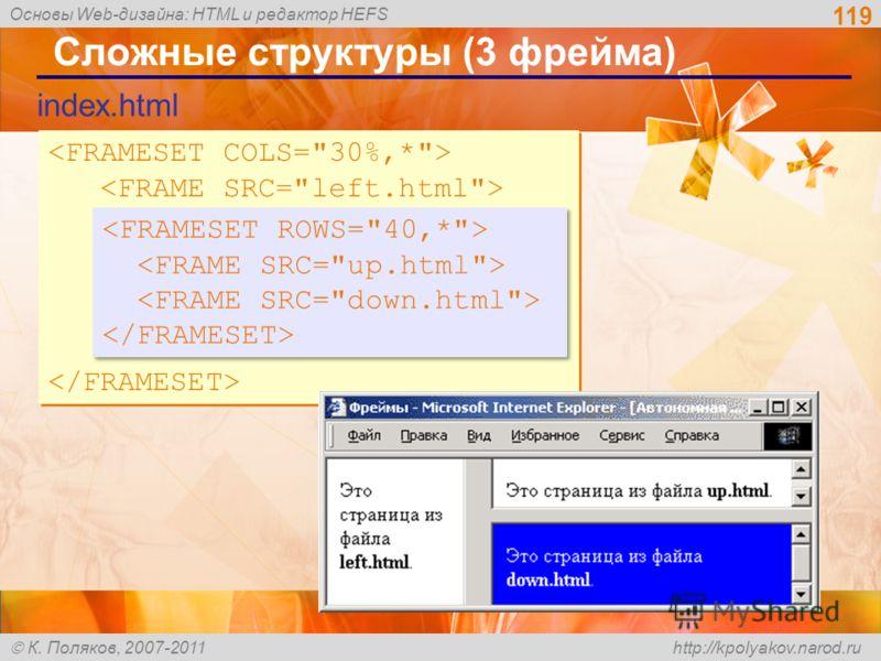 Основы Web-дизайна: HTML и редактор HEFS К. Поляков, 2007-2011 http://kpolyakov.narod.ru 119 Сложные структуры (3 фрейма) index.html