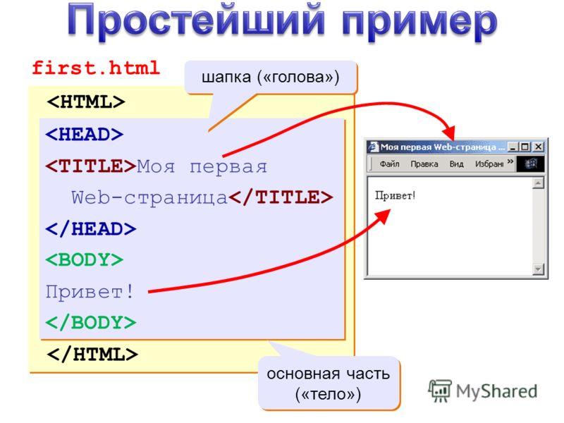 Простейшая Web-страница Моя первая Web-страница Привет! Моя первая Web-страница Привет! first.html Моя первая Web-страница Моя первая Web-страница шапка («голова») Привет! Привет! основная часть («тело»)