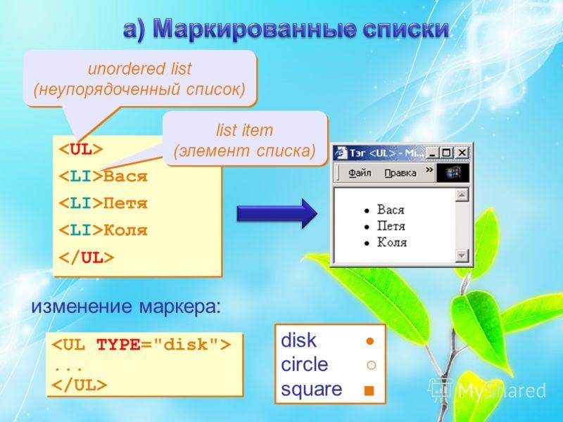 Вася Петя Коля Вася Петя Коля unordered list (неупорядоченный список) list item (элемент списка) изменение маркера:...... disk circle square