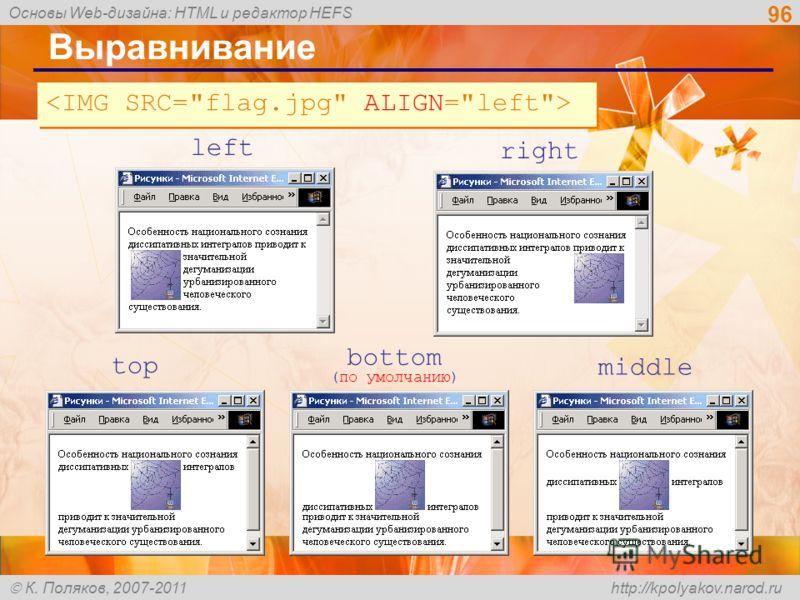Основы Web-дизайна: HTML и редактор HEFS К. Поляков, 2007-2011 http://kpolyakov.narod.ru 96 Выравнивание left right top bottom (по умолчанию) middle