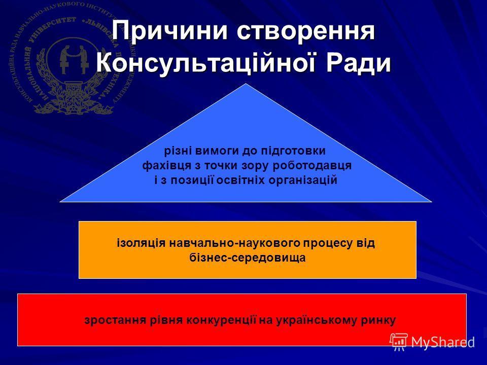 Причини створення Консультаційної Ради зростання рівня конкуренції на українському ринку ізоляція навчально-наукового процесу від бізнес-середовища різні вимоги до підготовки фахівця з точки зору роботодавця і з позиції освітніх організацій