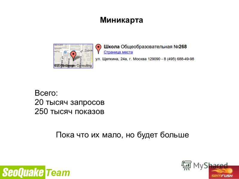 9/26/2010 Миникарта Всего: 20 тысяч запросов 250 тысяч показов Пока что их мало, но будет больше