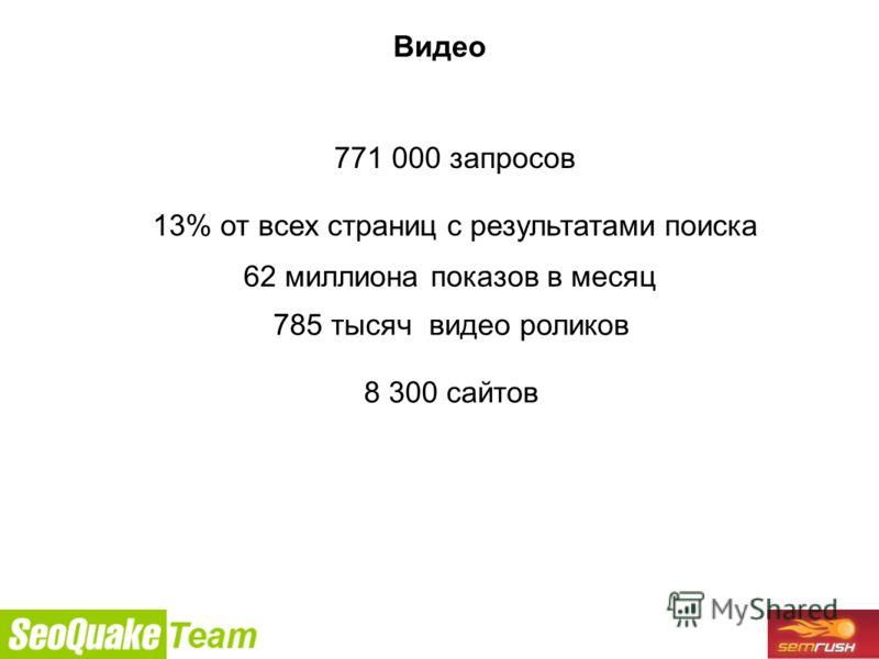 9/26/2010 Видео 771 000 запросов 13% от всех страниц с результатами поиска 62 миллиона показов в месяц 785 тысяч видео роликов 8 300 сайтов
