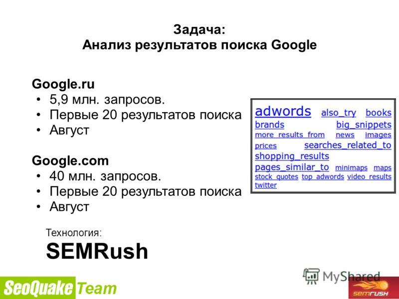 9/26/2010 Задача: Анализ результатов поиска Google Google.ru 5,9 млн. запросов. Первые 20 результатов поиска Август Google.com 40 млн. запросов. Первые 20 результатов поиска Август Технология: SEMRush