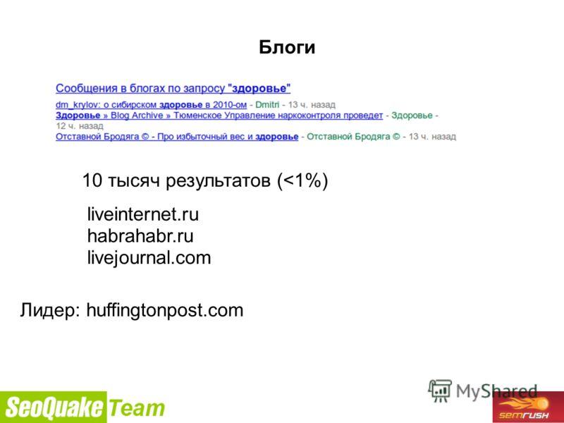 9/26/2010 Блоги 10 тысяч результатов (