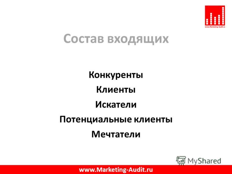 Состав входящих Конкуренты Клиенты Искатели Потенциальные клиенты Мечтатели www.Marketing-Audit.ru